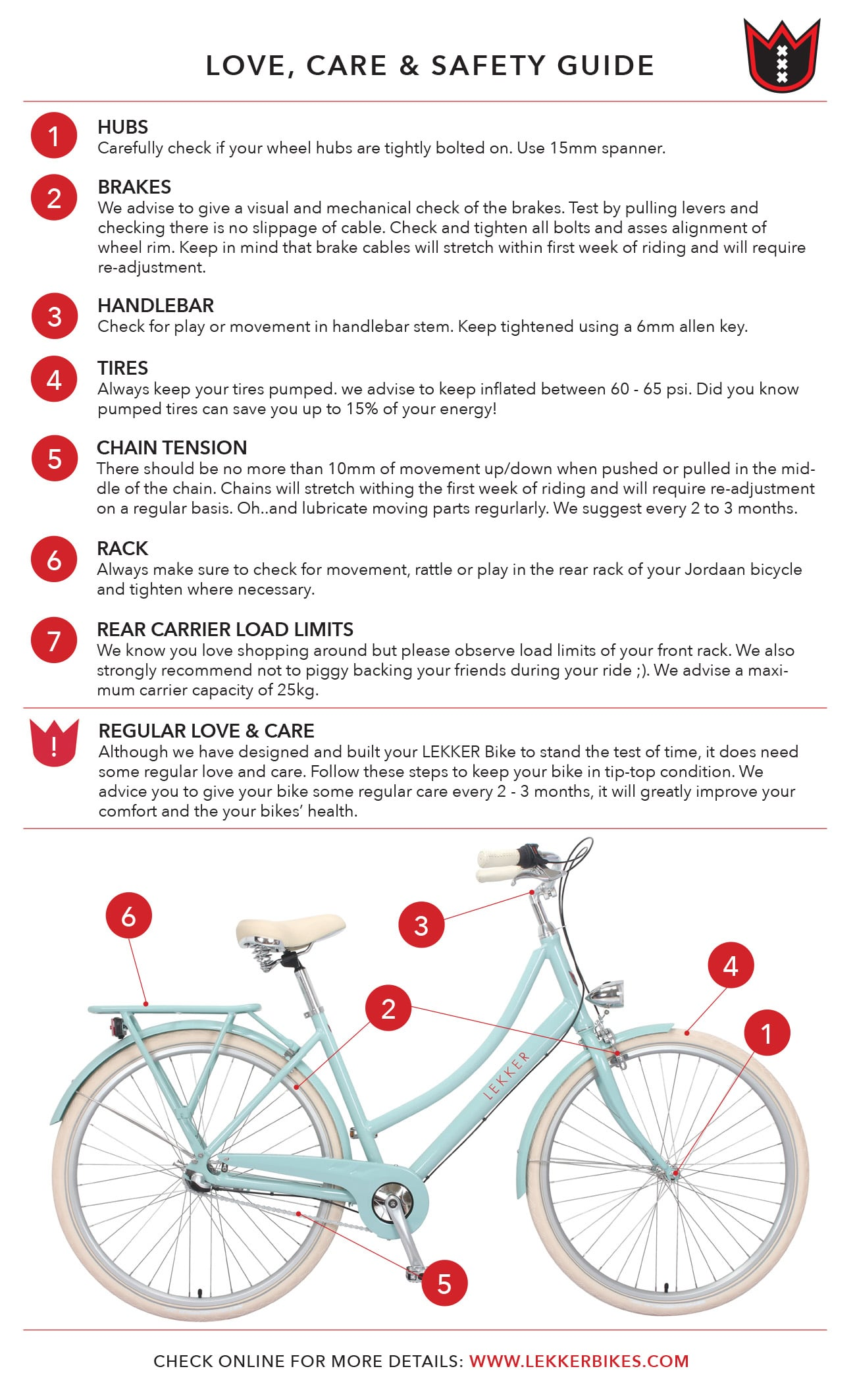 Anatomy Of A Bicycle Manual Guide